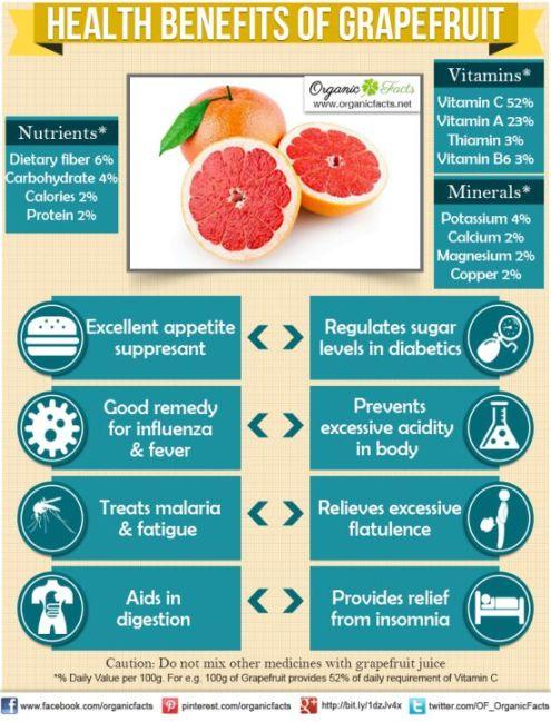 grapefruit benefits.jpg